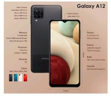 Specifications & Advantages of Samsung Galaxy A12