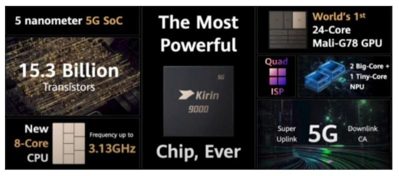 perbandingan chipset
