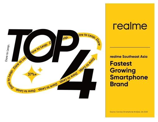 Realme Top 4 Smartphone Brand Asia Tenggara dan Indonesia