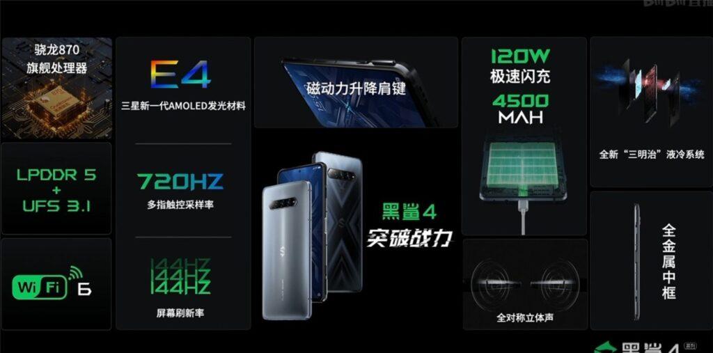 Xiaomi Black Shark 4 VS Black Shark 4 Pro: Cek Spesifikasi ...