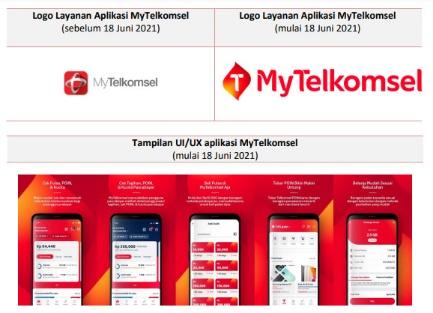 Telkomsel Orbit dan My Telkomsel