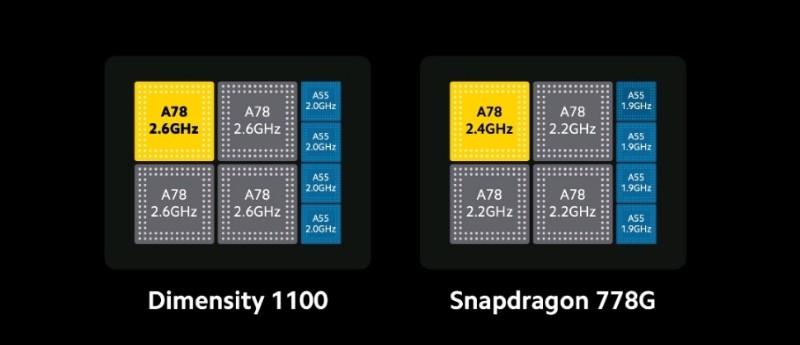 dimensity 1100 vs snapdragon 788g