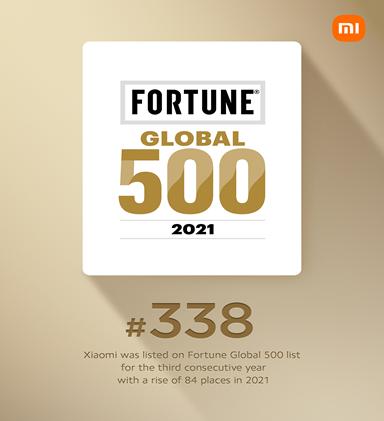 Xiaomi Menjadi Perusahaan dengan Pertumbuhan Tercepat Kategori Internet dan Ritel 2021