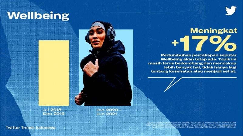 Twitter ungkap enam insight penting bagi para marketers di Indonesia